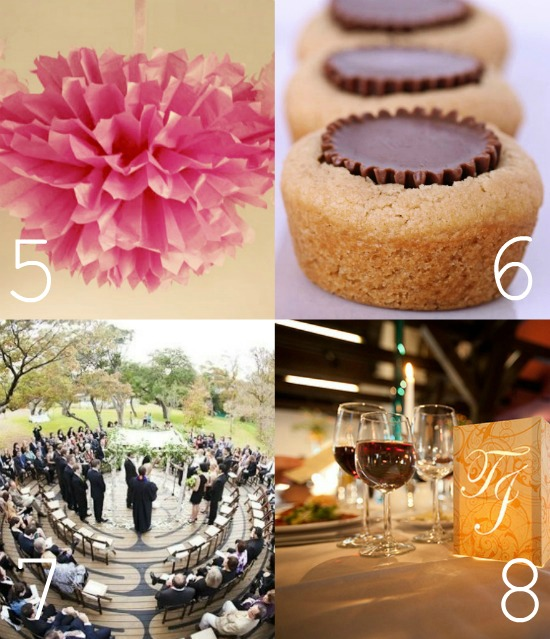 top posts on Intimate Weddings