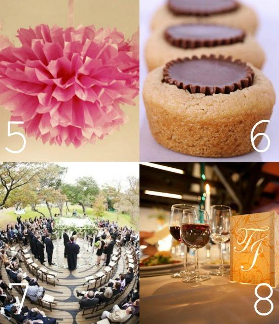 top posts on Intimate Weddings