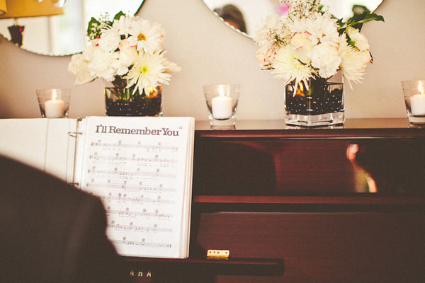 I'll remember you sheet music on piano